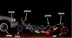 StreegGlo Reflective Tape Pin Stripe M Reflective Tape - Vinyl stripes for motorcycles